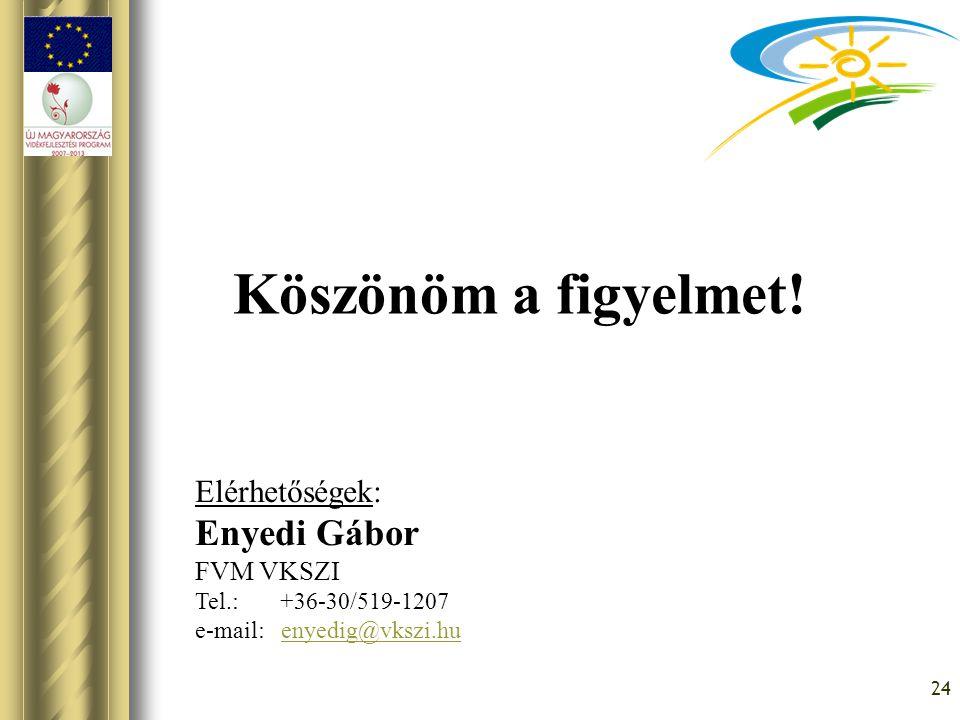 24 Köszönöm a figyelmet! Elérhetőségek: Enyedi Gábor FVM VKSZI Tel.: +36-30/519-1207 e-mail: enyedig@vkszi.huenyedig@vkszi.hu