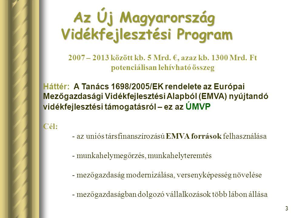 3 Az Új Magyarország Vidékfejlesztési Program 2007 – 2013 között kb. 5 Mrd. €, azaz kb. 1300 Mrd. Ft potenciálisan lehívható összeg Háttér: A Tanács 1