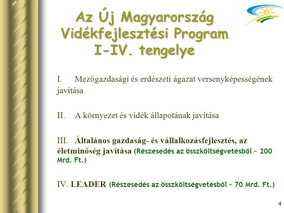 4 Az Új Magyarország Vidékfejlesztési Program I-IV. tengelye I.Mezőgazdasági és erdészeti ágazat versenyképességének javítása II.A környezet és vidék