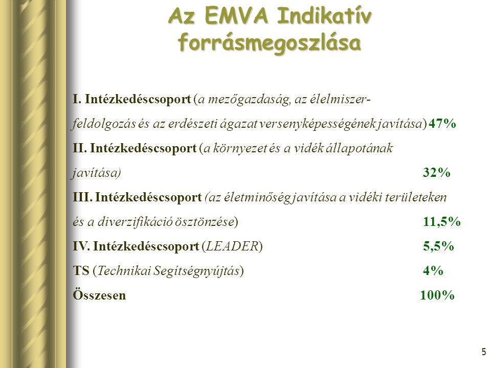 5 Az EMVA Indikatív forrásmegoszlása I. Intézkedéscsoport (a mezőgazdaság, az élelmiszer- feldolgozás és az erdészeti ágazat versenyképességének javít