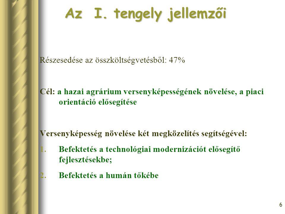6 Az I. tengely jellemzői Részesedése az összköltségvetésből: 47% Cél: a hazai agrárium versenyképességének növelése, a piaci orientáció elősegítése V