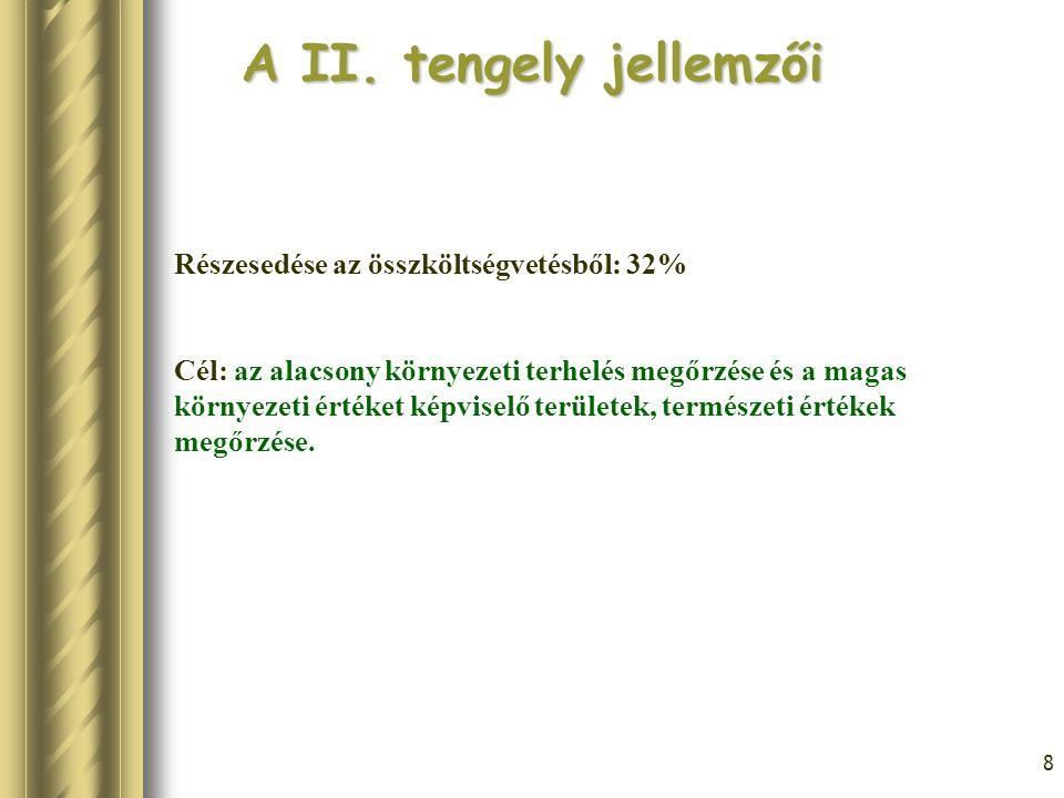 8 A II. tengely jellemzői Részesedése az összköltségvetésből: 32% Cél: az alacsony környezeti terhelés megőrzése és a magas környezeti értéket képvise