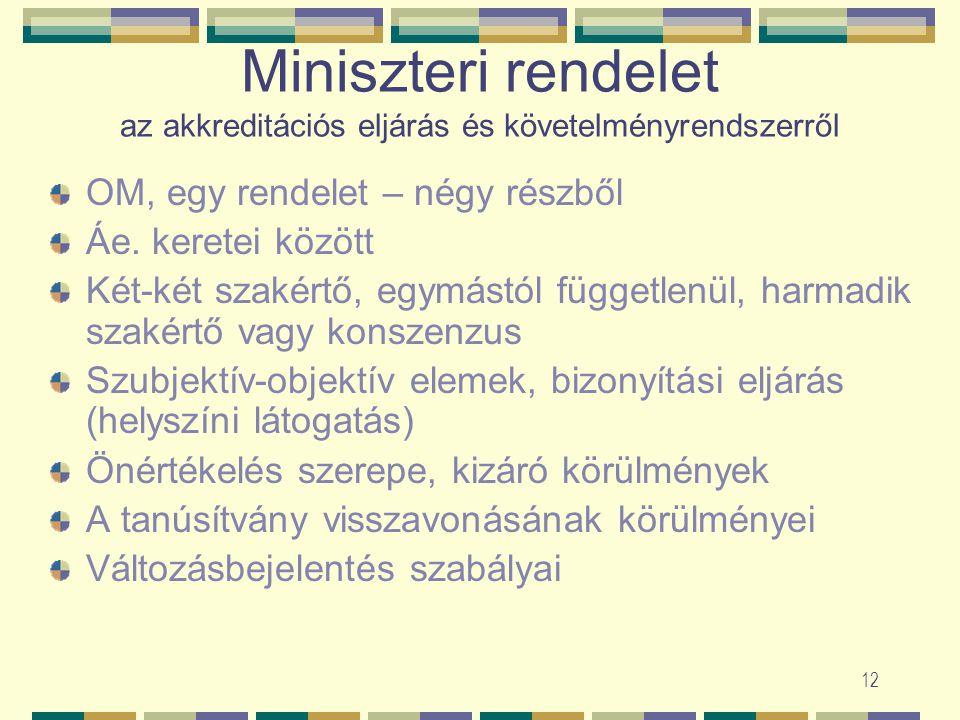 11 48/2001. (XII. 29.) OM rendelet a felnőttképzést folytató intézmények nyilvántartásba vételének részletes szabályairól Érvényesség: 4 év Telephely