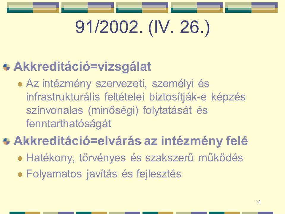 13 91/2002. (IV. 26.) Kormányrendelet a felnőttképzést folytató intézmények és a felnőttképzési programok akkreditációjának részletes szabályairól; In