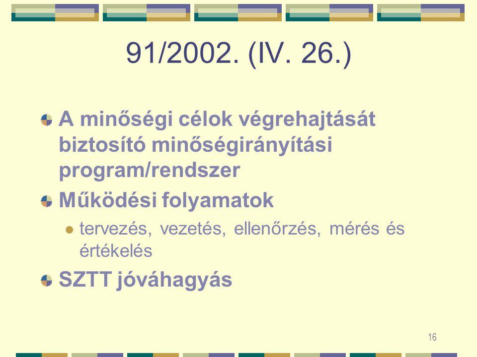 15 91/2002. (IV. 26.) Minőségpolitika Meghatározott – felhasználó-orientált, hosszú távra szóló – működési program, filozófia (az intézmény olyan foly