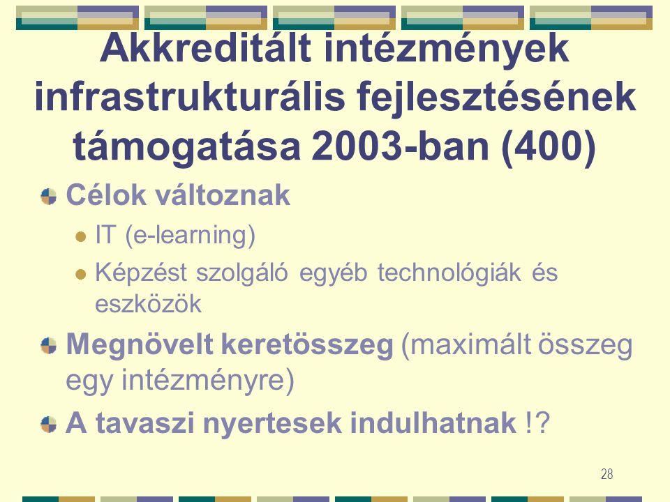 27 Normatív támogatás 2004-ben Célcsoport: az első, állam által elismert, az Országos Képzési Jegyzékben szereplő szakképesítés, a fogyatékos felnőtt