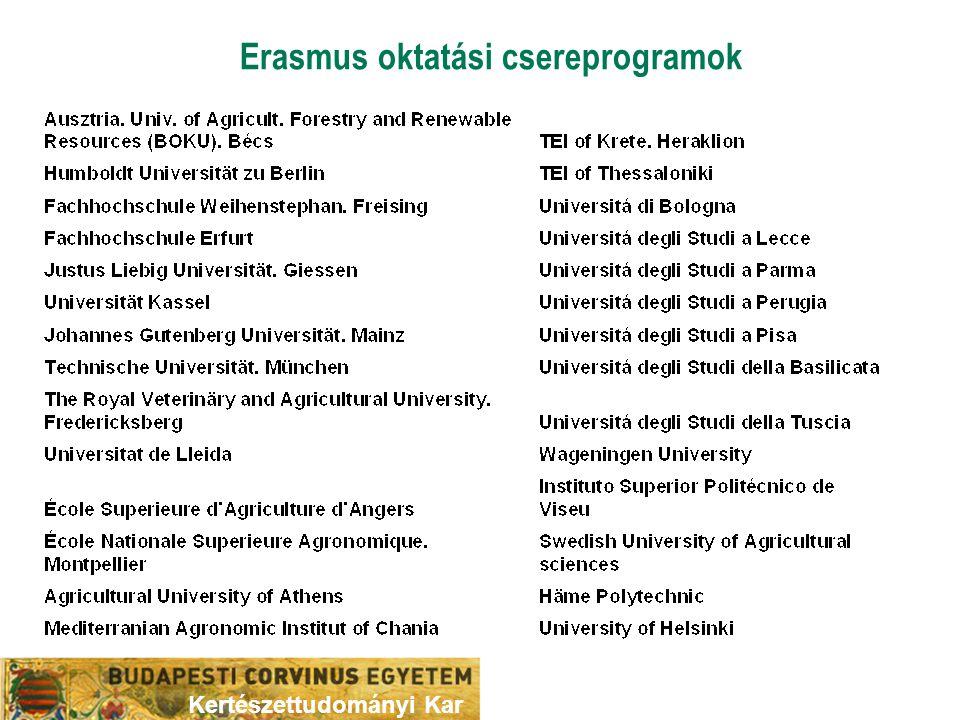 Erasmus oktatási csereprogramok Kertészettudományi Kar