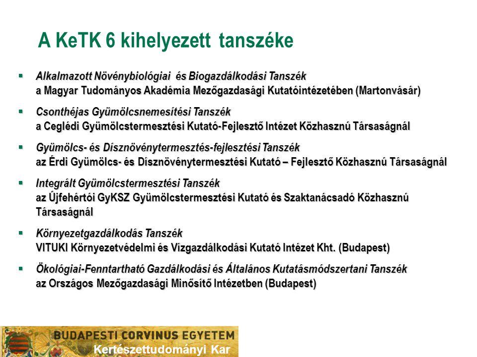 A KeTK 6 kihelyezett tanszéke  Alkalmazott Növénybiológiai és Biogazdálkodási Tanszék a Magyar Tudományos Akadémia Mezőgazdasági Kutatóintézetében (M