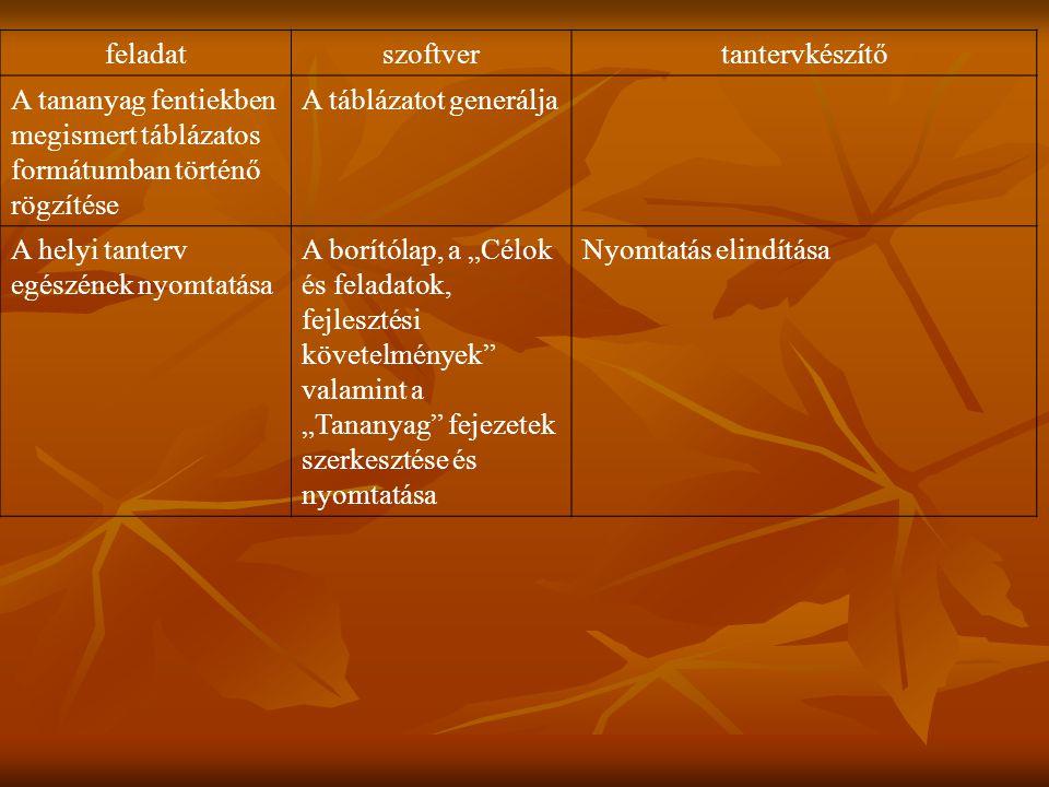 feladatszoftvertantervkészítő A tananyag fentiekben megismert táblázatos formátumban történő rögzítése A táblázatot generálja A helyi tanterv egészéne