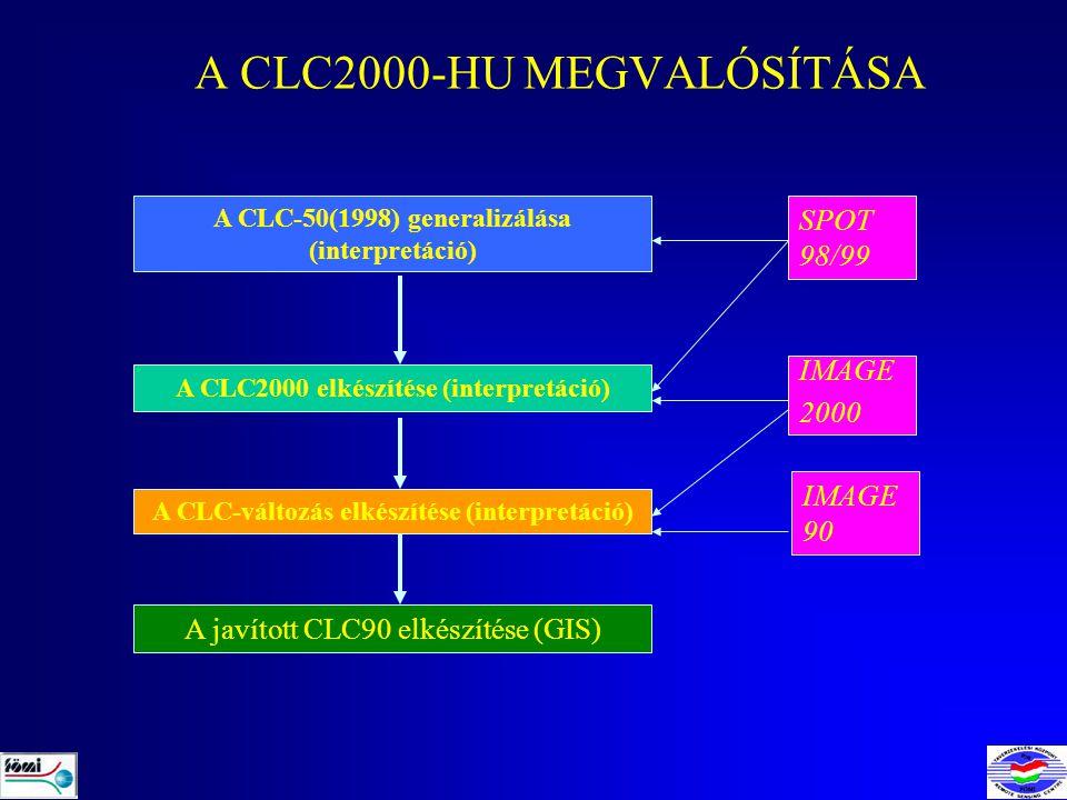 A CLC2000-HU MEGVALÓSÍTÁSA A CLC-50(1998) generalizálása (interpretáció) A CLC2000 elkészítése (interpretáció) A CLC-változás elkészítése (interpretáció) SPOT 98/99 IMAGE 2000 IMAGE 90 A javított CLC90 elkészítése (GIS)