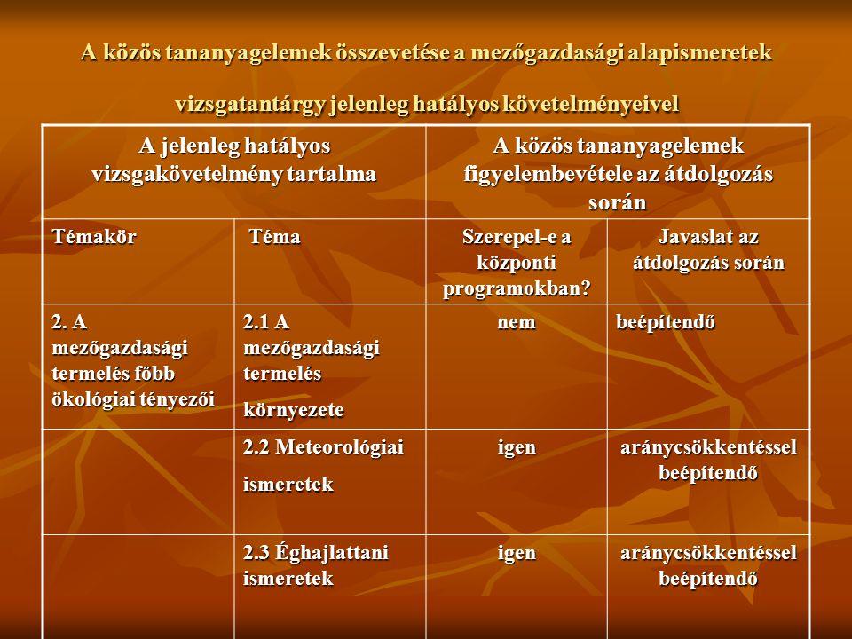 A kerettanterv javasolt tartalma (elmélet) Évfolyam Téma Téma 11.