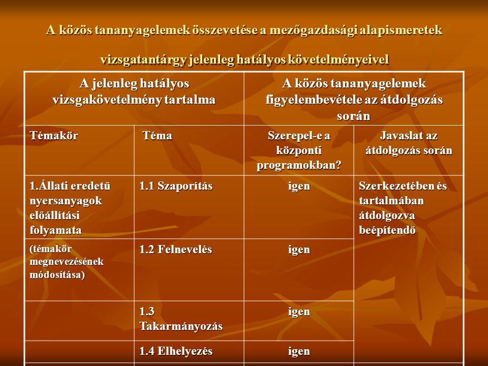 """Eldöntendő kérdések voltak 3 önálló, csak kötelező témaköröket tartalmazó vizsgatárgy (""""Mezőgazdasági ; """"Állattenyésztési ; """"Kertészeti alapismeretek) 3 önálló, csak kötelező témaköröket tartalmazó vizsgatárgy (""""Mezőgazdasági ; """"Állattenyésztési ; """"Kertészeti alapismeretek) 1 érettségi vizsgatárgy (kötelező és választható témakörökkel) 1 érettségi vizsgatárgy (kötelező és választható témakörökkel) erdészeti, vadgazdálkodási, földmérési szakképesítések esetében csak külön-külön akkreditált előkészítő vizsgatárgy lehetséges erdészeti, vadgazdálkodási, földmérési szakképesítések esetében csak külön-külön akkreditált előkészítő vizsgatárgy lehetséges"""