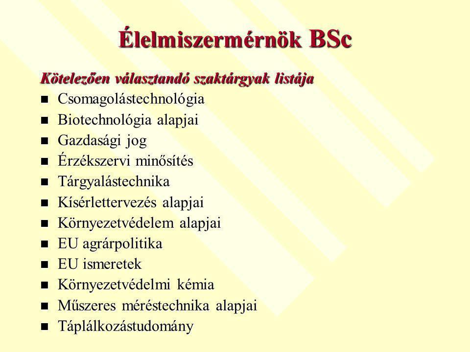 Élelmiszermérnök BSc Kötelezően választandó szaktárgyak listája Csomagolástechnológia Csomagolástechnológia Biotechnológia alapjai Biotechnológia alapjai Gazdasági jog Gazdasági jog Érzékszervi minősítés Érzékszervi minősítés Tárgyalástechnika Tárgyalástechnika Kísérlettervezés alapjai Kísérlettervezés alapjai Környezetvédelem alapjai Környezetvédelem alapjai EU agrárpolitika EU agrárpolitika EU ismeretek EU ismeretek Környezetvédelmi kémia Környezetvédelmi kémia Műszeres méréstechnika alapjai Műszeres méréstechnika alapjai Táplálkozástudomány Táplálkozástudomány