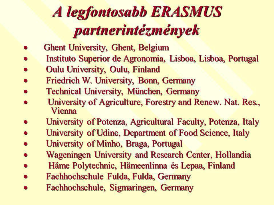 A legfontosabb ERASMUS partnerintézmények  Ghent University, Ghent, Belgium  Instituto Superior de Agronomia, Lisboa, Lisboa, Portugal  Oulu University, Oulu, Finland  Friedrich W.
