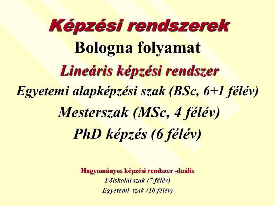 Képzési rendszerek Bologna folyamat Lineáris képzési rendszer Lineáris képzési rendszer Egyetemi alapképzési szak (BSc, 6+1 félév) Mesterszak (MSc, 4 félév) Mesterszak (MSc, 4 félév) PhD képzés (6 félév) Hagyományos képzési rendszer -duális Főiskolai szak (7 félév) Egyetemi szak (10 félév)
