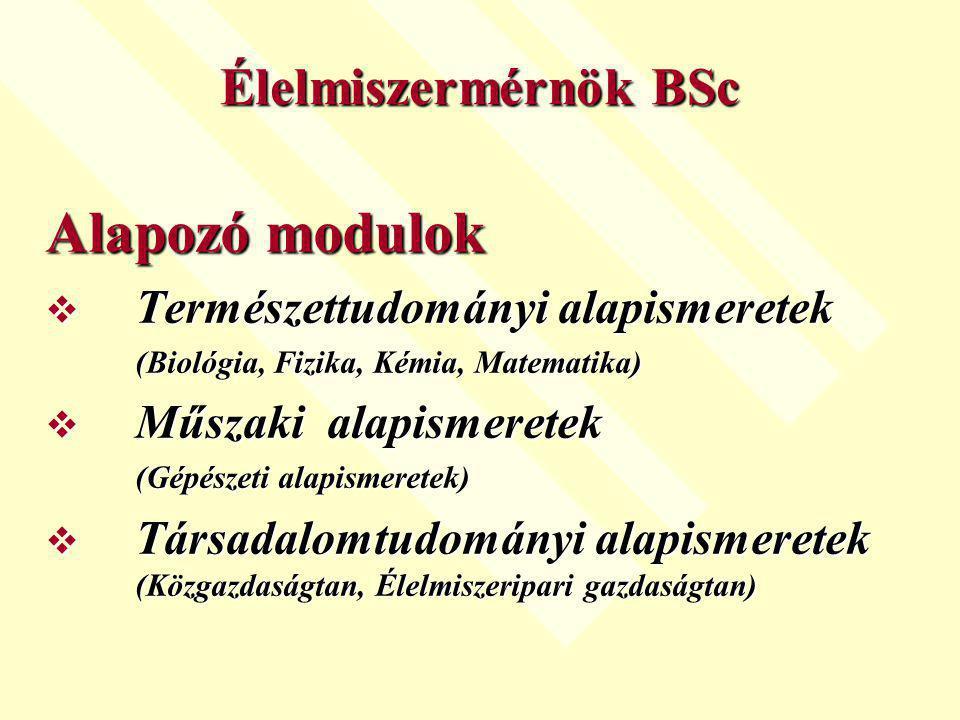 Alapozó modulok  Természettudományi alapismeretek (Biológia, Fizika, Kémia, Matematika)  Műszaki alapismeretek (Gépészeti alapismeretek)  Társadalomtudományi alapismeretek (Közgazdaságtan, Élelmiszeripari gazdaságtan) Élelmiszermérnök BSc