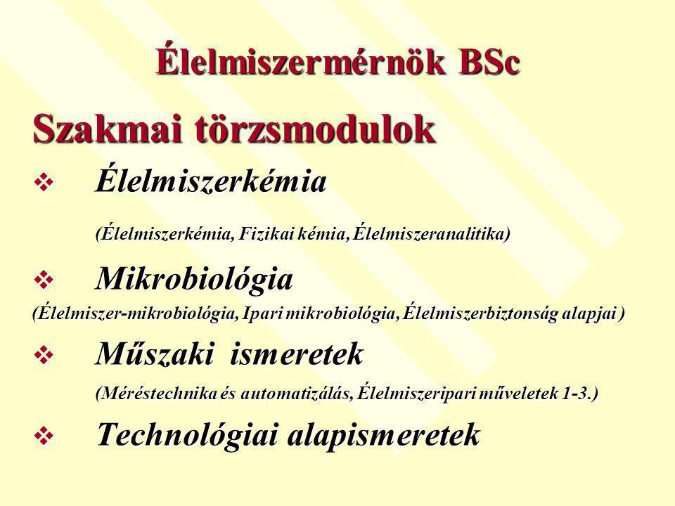 Szakmai törzsmodulok  Élelmiszerkémia (Élelmiszerkémia, Fizikai kémia, Élelmiszeranalitika) (Élelmiszerkémia, Fizikai kémia, Élelmiszeranalitika)  Mikrobiológia (Élelmiszer-mikrobiológia, Ipari mikrobiológia, Élelmiszerbiztonság alapjai )  Műszaki ismeretek (Méréstechnika és automatizálás, Élelmiszeripari műveletek 1-3.)  Technológiai alapismeretek Élelmiszermérnök BSc