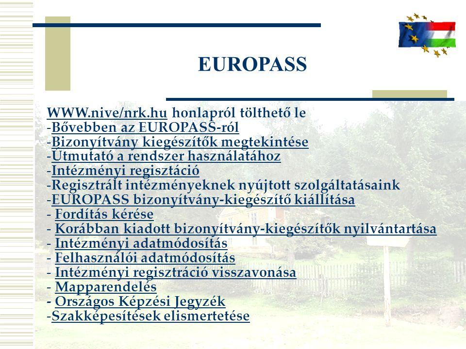EUROPASS WWW.nive/nrk.huWWW.nive/nrk.hu honlapról tölthető le -Bővebben az EUROPASS-ról Bővebben az EUROPASS-ról -Bizonyítvány kiegészítők megtekintése Bizonyítvány kiegészítők megtekintése -Útmutató a rendszer használatához Útmutató a rendszer használatához -Intézményi regisztáció Intézményi regisztáció -Regisztrált intézményeknek nyújtott szolgáltatásaink -EUROPASS bizonyítvány-kiegészítő kiállításaEUROPASS bizonyítvány-kiegészítő kiállítása - Fordítás kéréseFordítás kérése - Korábban kiadott bizonyítvány-kiegészítők nyilvántartásaKorábban kiadott bizonyítvány-kiegészítők nyilvántartása - Intézményi adatmódosításIntézményi adatmódosítás - Felhasználói adatmódosításFelhasználói adatmódosítás - Intézményi regisztráció visszavonásaIntézményi regisztráció visszavonása - MapparendelésMapparendelés - Országos Képzési Jegyzék Országos Képzési Jegyzék -Szakképesítések elismertetéseSzakképesítések elismertetése