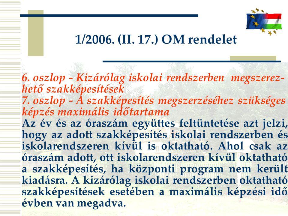 1/2006. (II. 17.) OM rendelet 6. oszlop - Kizárólag iskolai rendszerben megszerez- hető szakképesítések 7. oszlop - A szakképesítés megszerzéséhez szü