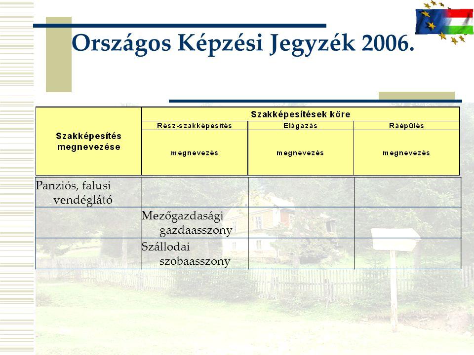 Országos Képzési Jegyzék 2006. Panziós, falusi vendéglátó Mezőgazdasági gazdaasszony Szállodai szobaasszony