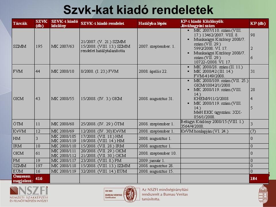 6 Szvk-kat kiadó rendeletek