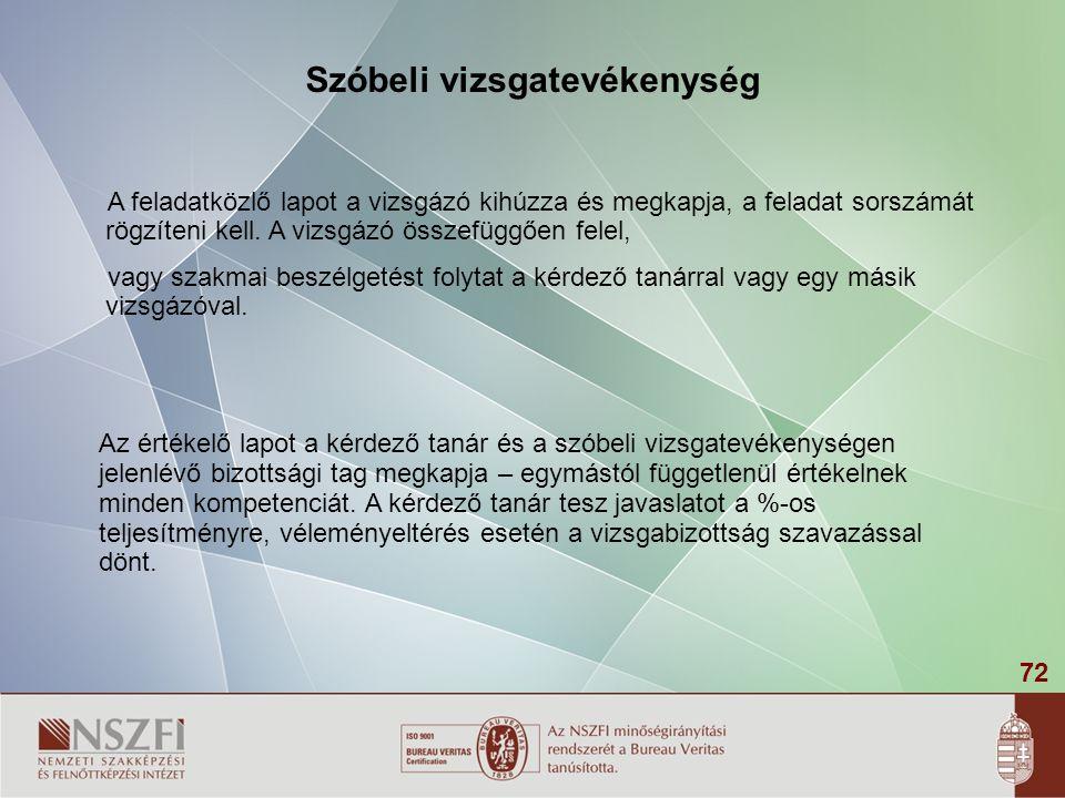 72 Szóbeli vizsgatevékenység A feladatközlő lapot a vizsgázó kihúzza és megkapja, a feladat sorszámát rögzíteni kell.