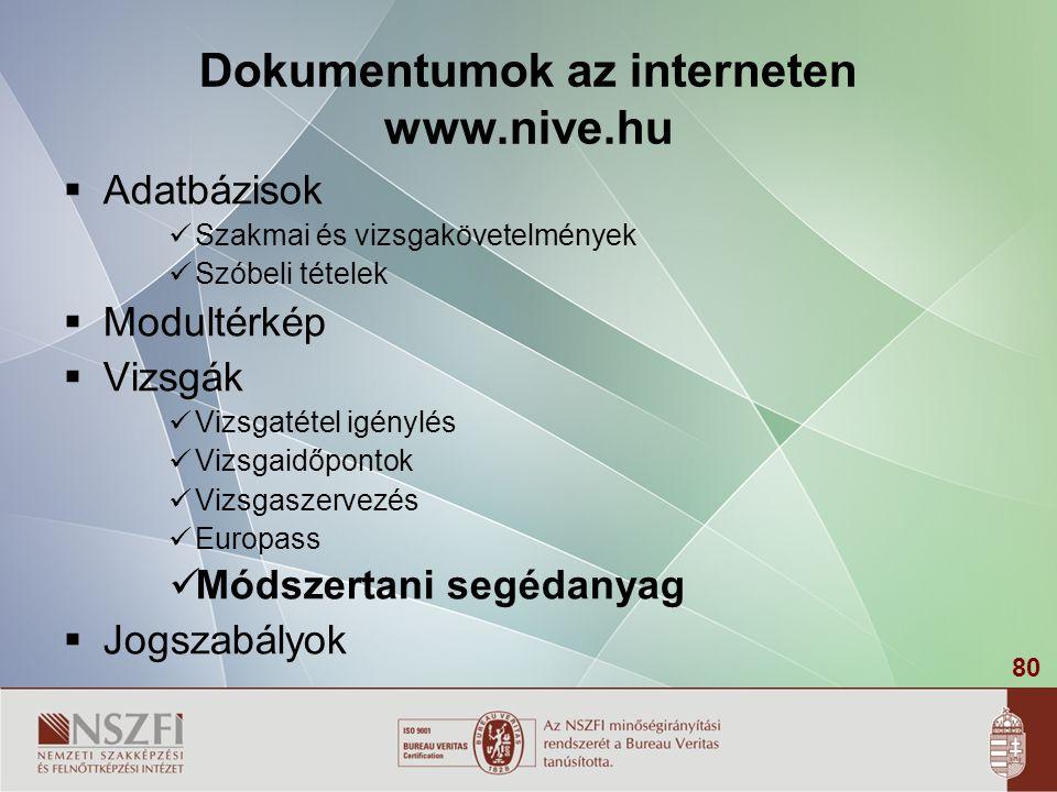 80 Dokumentumok az interneten www.nive.hu  Adatbázisok Szakmai és vizsgakövetelmények Szóbeli tételek  Modultérkép  Vizsgák Vizsgatétel igénylés Vizsgaidőpontok Vizsgaszervezés Europass Módszertani segédanyag  Jogszabályok