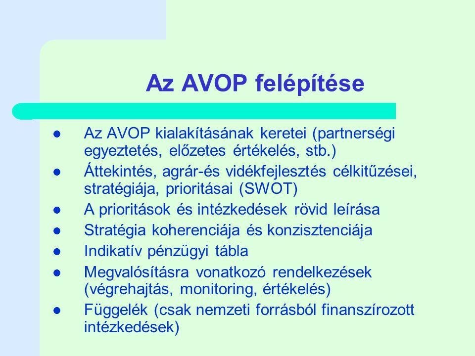 Az AVOP felépítése Az AVOP kialakításának keretei (partnerségi egyeztetés, előzetes értékelés, stb.) Áttekintés, agrár-és vidékfejlesztés célkitűzései, stratégiája, prioritásai (SWOT) A prioritások és intézkedések rövid leírása Stratégia koherenciája és konzisztenciája Indikatív pénzügyi tábla Megvalósításra vonatkozó rendelkezések (végrehajtás, monitoring, értékelés) Függelék (csak nemzeti forrásból finanszírozott intézkedések)