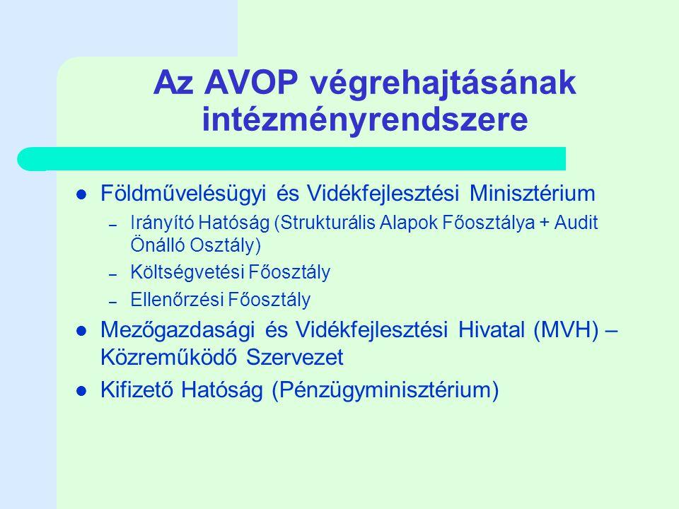 Az AVOP végrehajtásának intézményrendszere Földművelésügyi és Vidékfejlesztési Minisztérium – Irányító Hatóság (Strukturális Alapok Főosztálya + Audit Önálló Osztály) – Költségvetési Főosztály – Ellenőrzési Főosztály Mezőgazdasági és Vidékfejlesztési Hivatal (MVH) – Közreműködő Szervezet Kifizető Hatóság (Pénzügyminisztérium)
