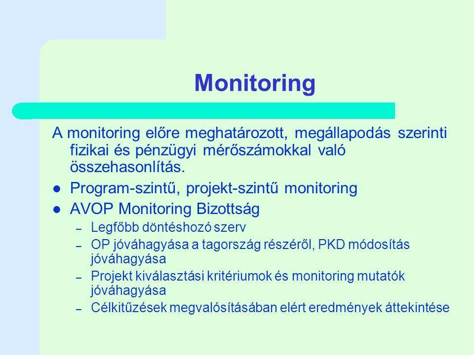 Monitoring A monitoring előre meghatározott, megállapodás szerinti fizikai és pénzügyi mérőszámokkal való összehasonlítás.