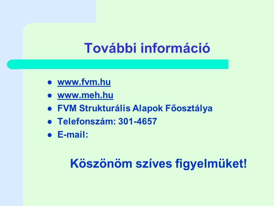 További információ www.fvm.hu www.meh.hu FVM Strukturális Alapok Főosztálya Telefonszám: 301-4657 E-mail: Köszönöm szíves figyelmüket!