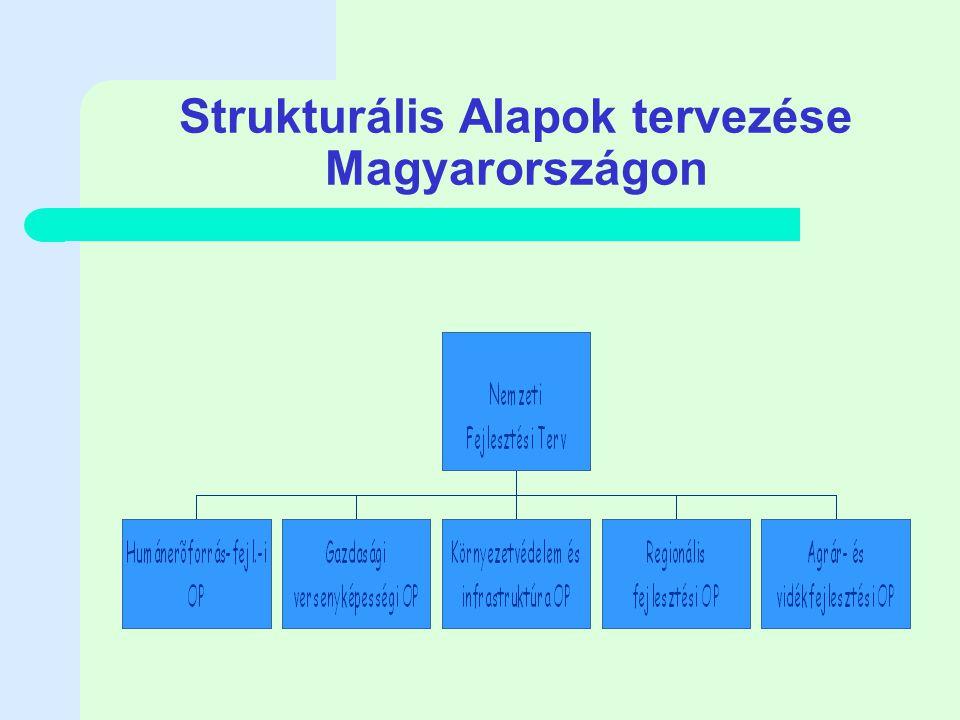 Strukturális Alapok tervezése Magyarországon