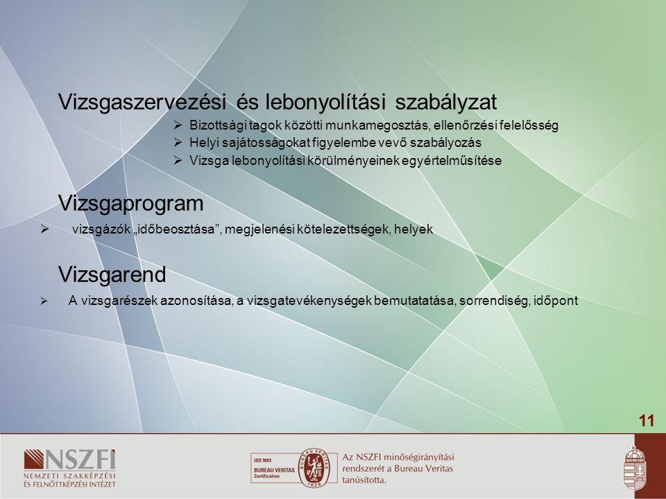 11 Vizsgaszervezési és lebonyolítási szabályzat  Bizottsági tagok közötti munkamegosztás, ellenőrzési felelősség  Helyi sajátosságokat figyelembe ve