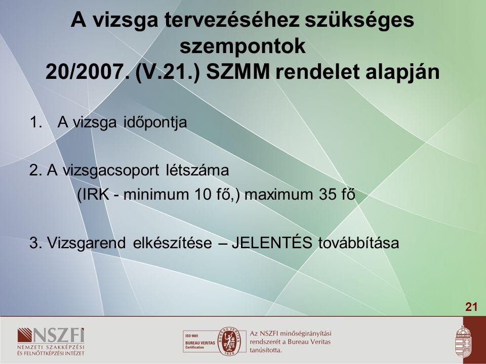 21 A vizsga tervezéséhez szükséges szempontok 20/2007. (V.21.) SZMM rendelet alapján 1.A vizsga időpontja 2. A vizsgacsoport létszáma (IRK - minimum 1