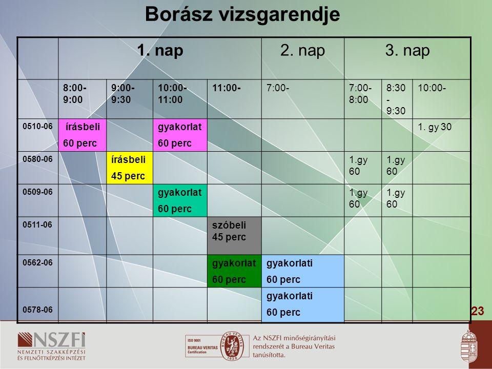24 A szakmai vizsga lejelentése 1. Vizsgára jelentkezési lapok (6.