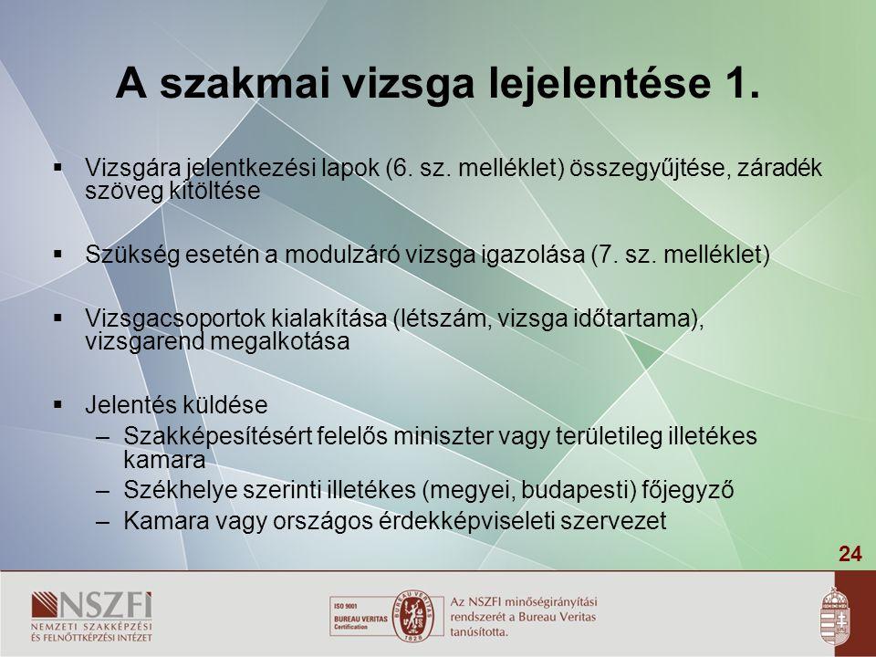 24 A szakmai vizsga lejelentése 1.  Vizsgára jelentkezési lapok (6. sz. melléklet) összegyűjtése, záradék szöveg kitöltése  Szükség esetén a modulzá
