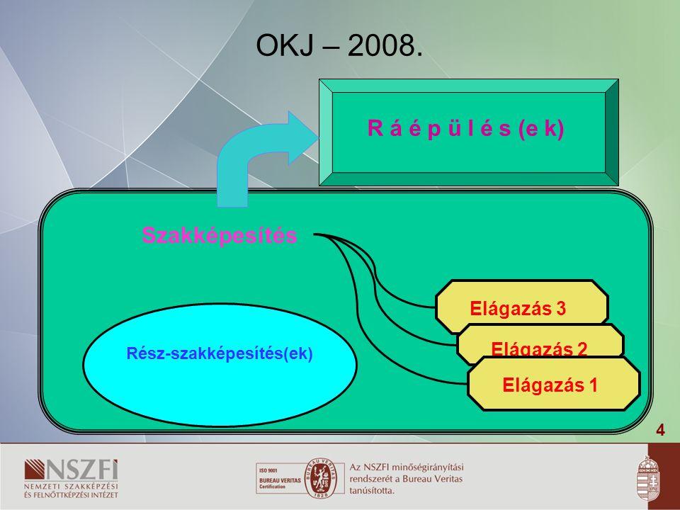 4 OKJ – 2008. Szakképesítés Rész-szakképesítés(ek) R á é p ü l é s (e k) Elágazás 3 Elágazás 2 Elágazás 1