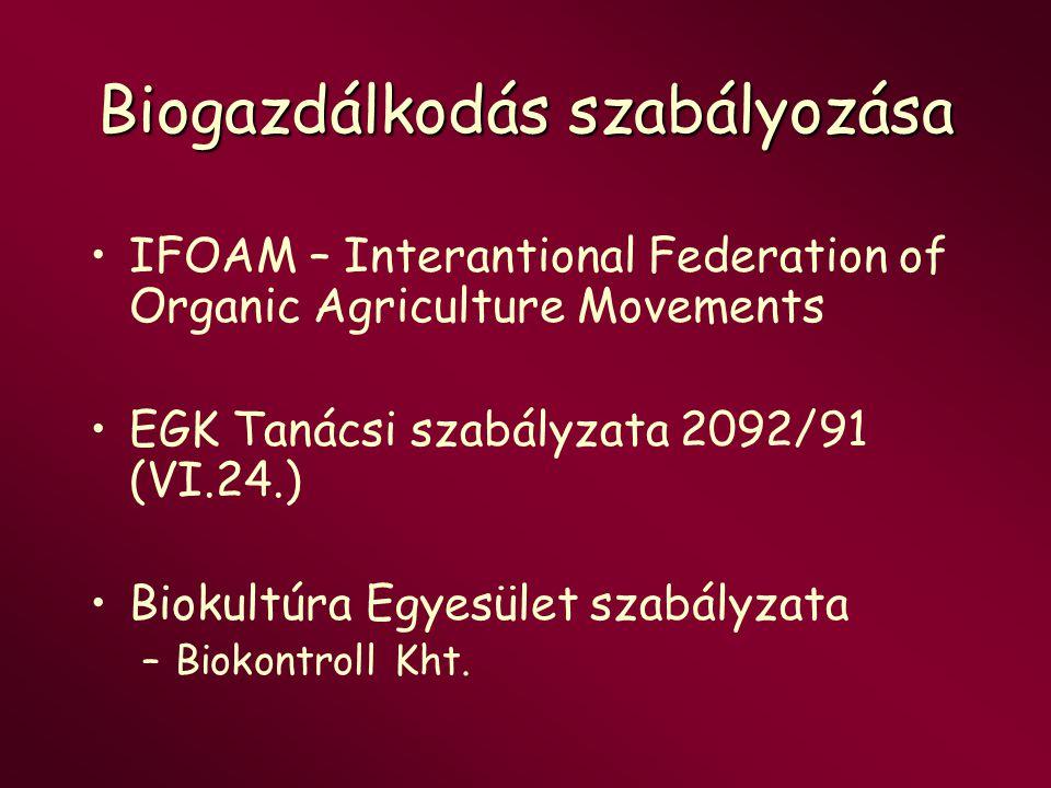 Biogazdálkodás szabályozása IFOAM – Interantional Federation of Organic Agriculture Movements EGK Tanácsi szabályzata 2092/91 (VI.24.) Biokultúra Egye