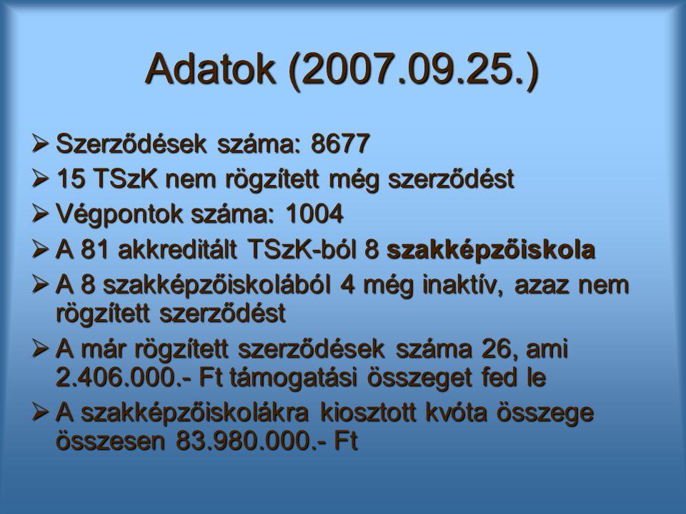 Adatok (2007.09.25.)  Szerződések száma: 8677  15 TSzK nem rögzített még szerződést  Végpontok száma: 1004  A 81 akkreditált TSzK-ból 8 szakképzőiskola  A 8 szakképzőiskolából 4 még inaktív, azaz nem rögzített szerződést  A már rögzített szerződések száma 26, ami 2.406.000.- Ft támogatási összeget fed le  A szakképzőiskolákra kiosztott kvóta összege összesen 83.980.000.- Ft