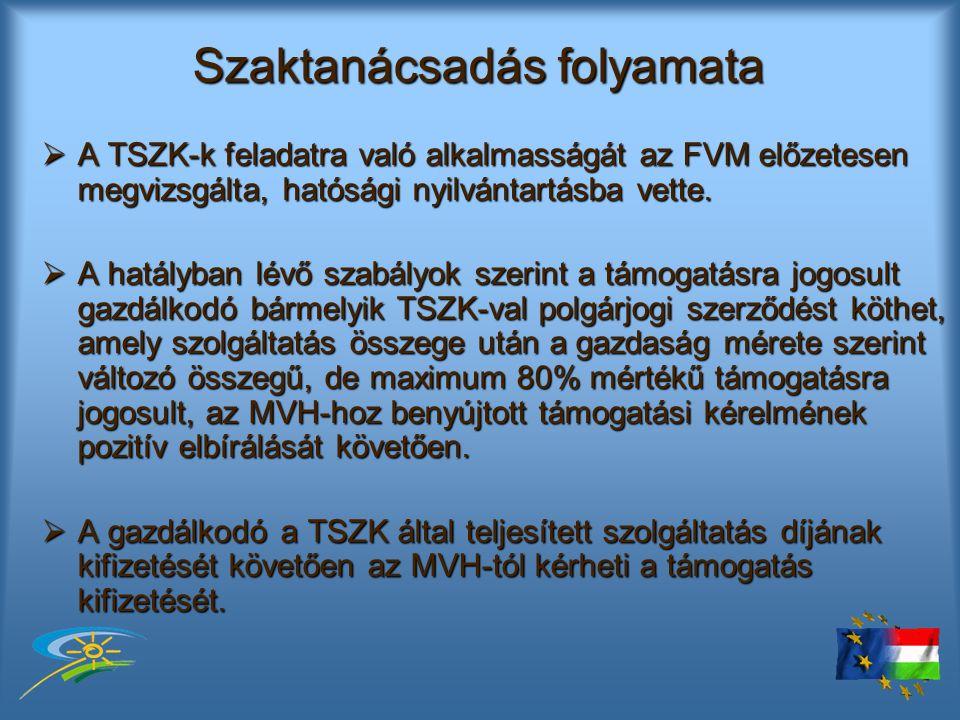 Szaktanácsadás folyamata  A TSZK-k feladatra való alkalmasságát az FVM előzetesen megvizsgálta, hatósági nyilvántartásba vette.