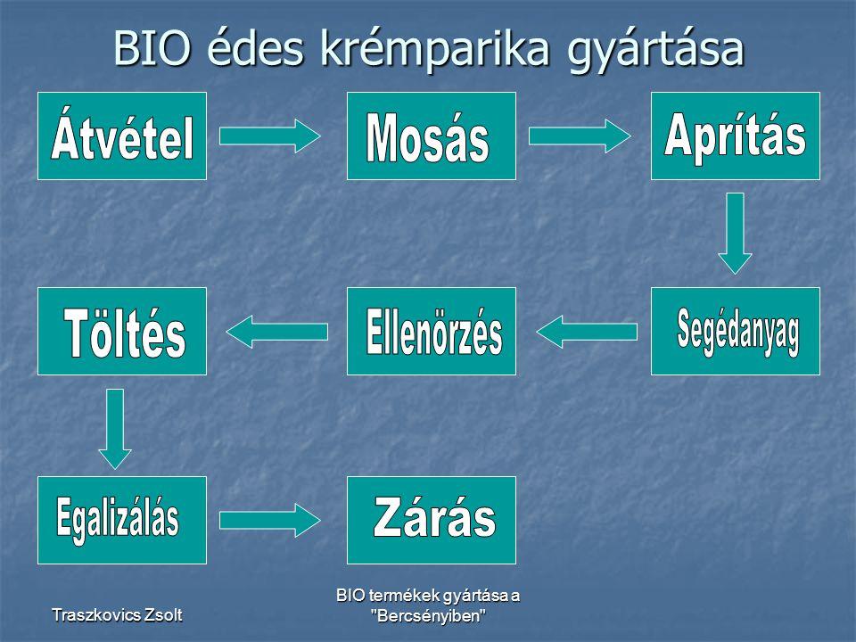 Traszkovics Zsolt BIO termékek gyártása a Bercsényiben BIO édes krémparika gyártása