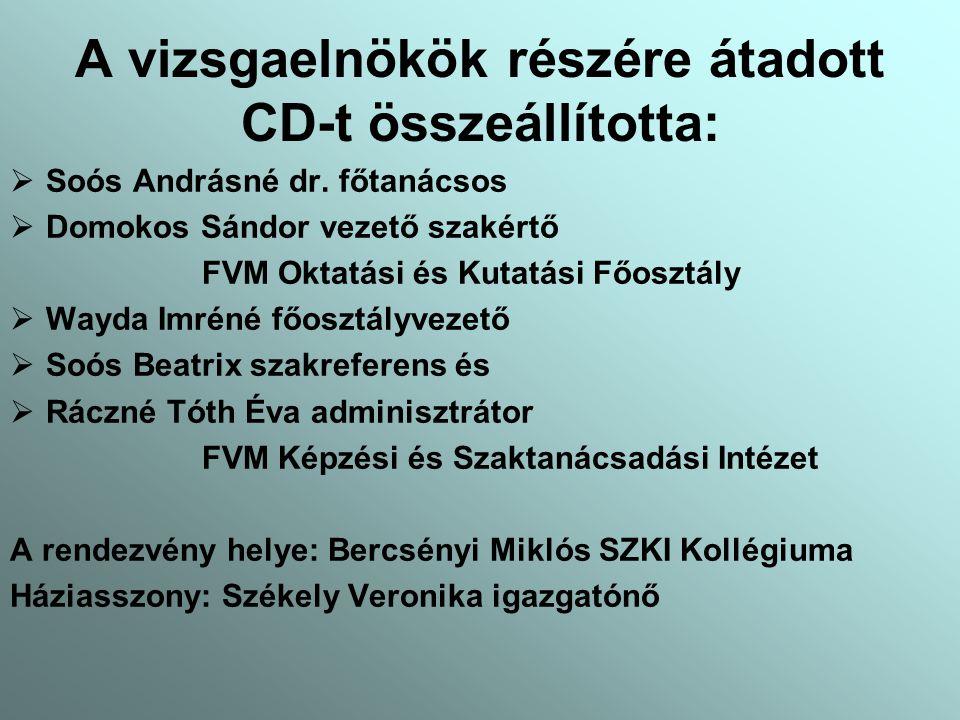 A vizsgaelnökök részére átadott CD-t összeállította:  Soós Andrásné dr.