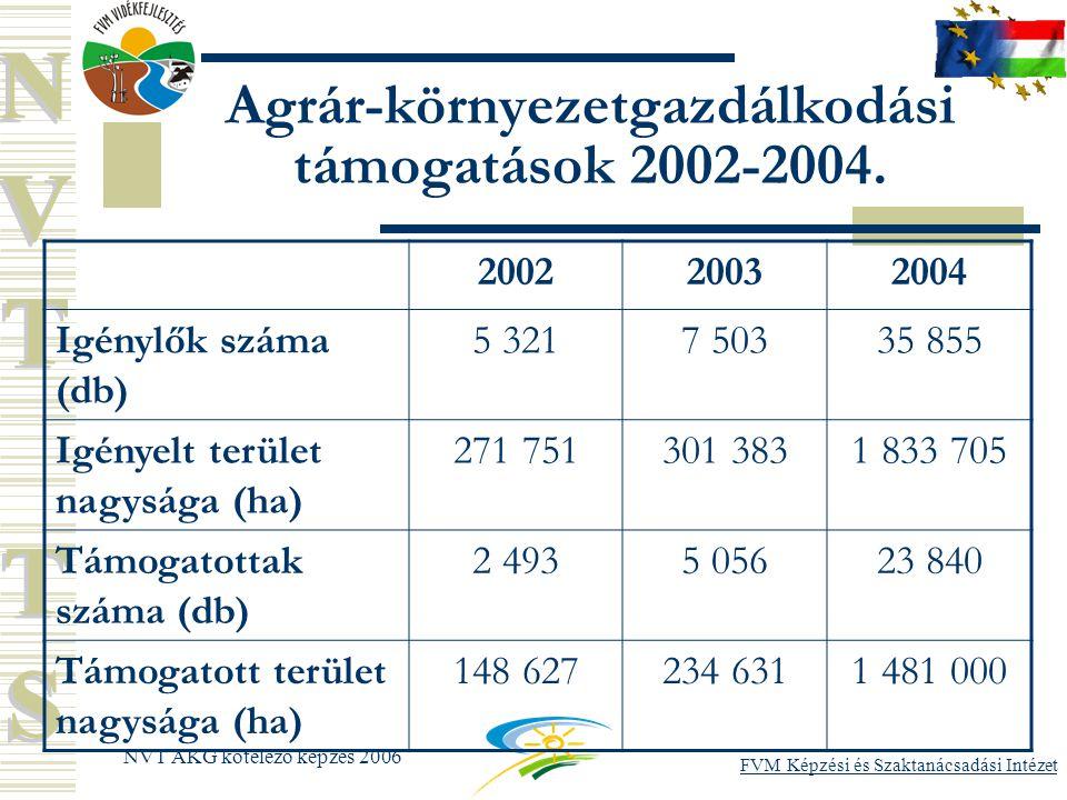 FVM Képzési és Szaktanácsadási Intézet NVT AKG kötelező képzés 2006 Agrár-környezetgazdálkodási támogatások 2002-2004.