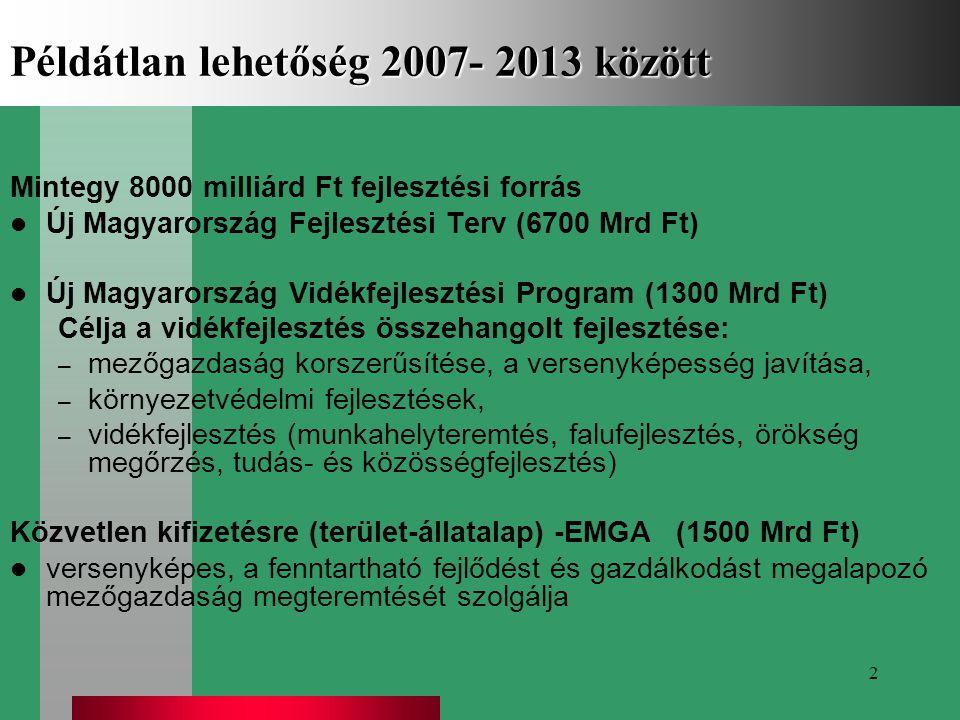 2 Példátlan lehetőség 2007- 2013 között Mintegy 8000 milliárd Ft fejlesztési forrás Új Magyarország Fejlesztési Terv (6700 Mrd Ft) Új Magyarország Vidékfejlesztési Program (1300 Mrd Ft) Célja a vidékfejlesztés összehangolt fejlesztése: – mezőgazdaság korszerűsítése, a versenyképesség javítása, – környezetvédelmi fejlesztések, – vidékfejlesztés (munkahelyteremtés, falufejlesztés, örökség megőrzés, tudás- és közösségfejlesztés) Közvetlen kifizetésre (terület-állatalap) -EMGA (1500 Mrd Ft) versenyképes, a fenntartható fejlődést és gazdálkodást megalapozó mezőgazdaság megteremtését szolgálja