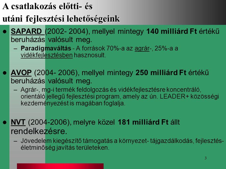 3 SAPARD (2002- 2004), mellyel mintegy 140 milliárd Ft értékű beruházás valósult meg. –Paradigmaváltás - A források 70%-a az agrár-, 25%-a a vidékfejl