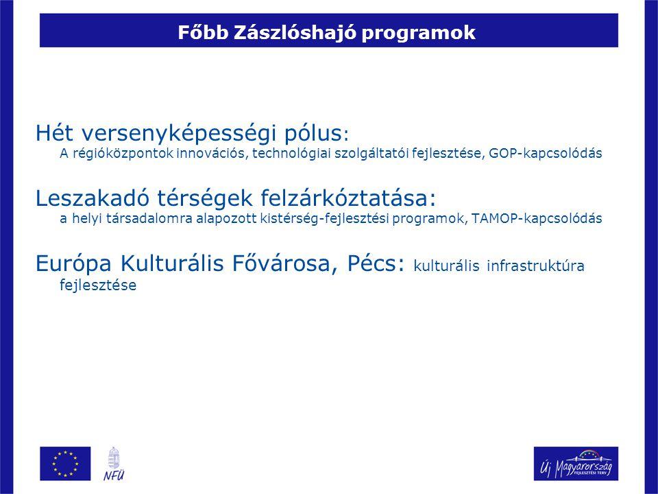 Főbb Zászlóshajó programok Hét versenyképességi pólus : A régióközpontok innovációs, technológiai szolgáltatói fejlesztése, GOP-kapcsolódás Leszakadó térségek felzárkóztatása: a helyi társadalomra alapozott kistérség-fejlesztési programok, TAMOP-kapcsolódás Európa Kulturális Fővárosa, Pécs: kulturális infrastruktúra fejlesztése