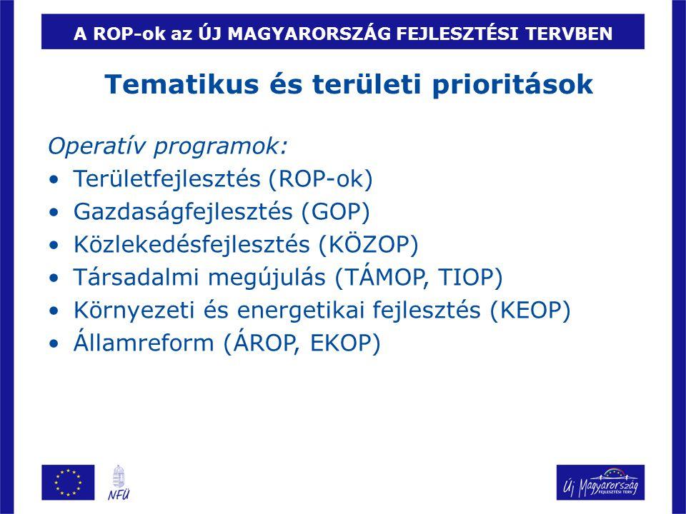 A ROP-ok az ÚJ MAGYARORSZÁG FEJLESZTÉSI TERVBEN Operatív programok: Területfejlesztés (ROP-ok) Gazdaságfejlesztés (GOP) Közlekedésfejlesztés (KÖZOP) Társadalmi megújulás (TÁMOP, TIOP) Környezeti és energetikai fejlesztés (KEOP) Államreform (ÁROP, EKOP) Tematikus és területi prioritások