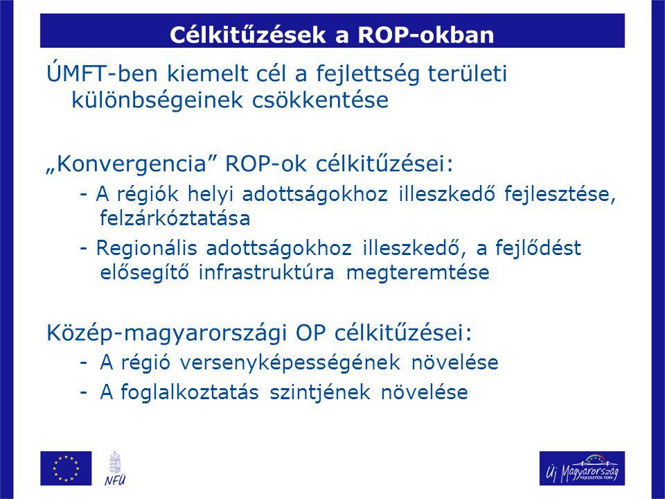 """Célkitűzések a ROP-okban ÚMFT-ben kiemelt cél a fejlettség területi különbségeinek csökkentése """"Konvergencia ROP-ok célkitűzései: - A régiók helyi adottságokhoz illeszkedő fejlesztése, felzárkóztatása - Regionális adottságokhoz illeszkedő, a fejlődést elősegítő infrastruktúra megteremtése Közép-magyarországi OP célkitűzései: -A régió versenyképességének növelése -A foglalkoztatás szintjének növelése"""