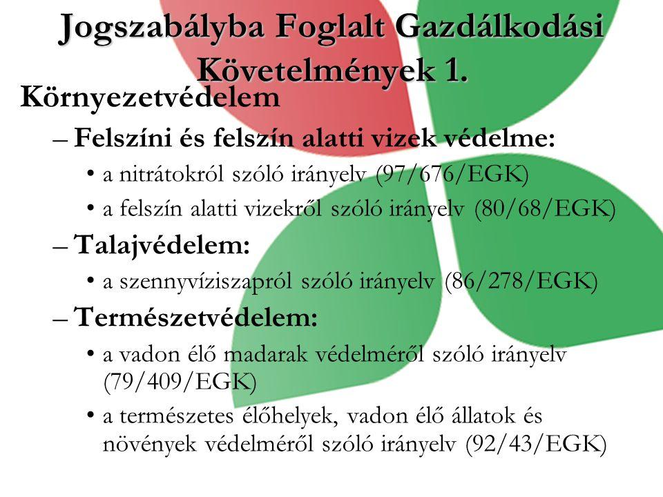 Jogszabályba Foglalt Gazdálkodási Követelmények 1.
