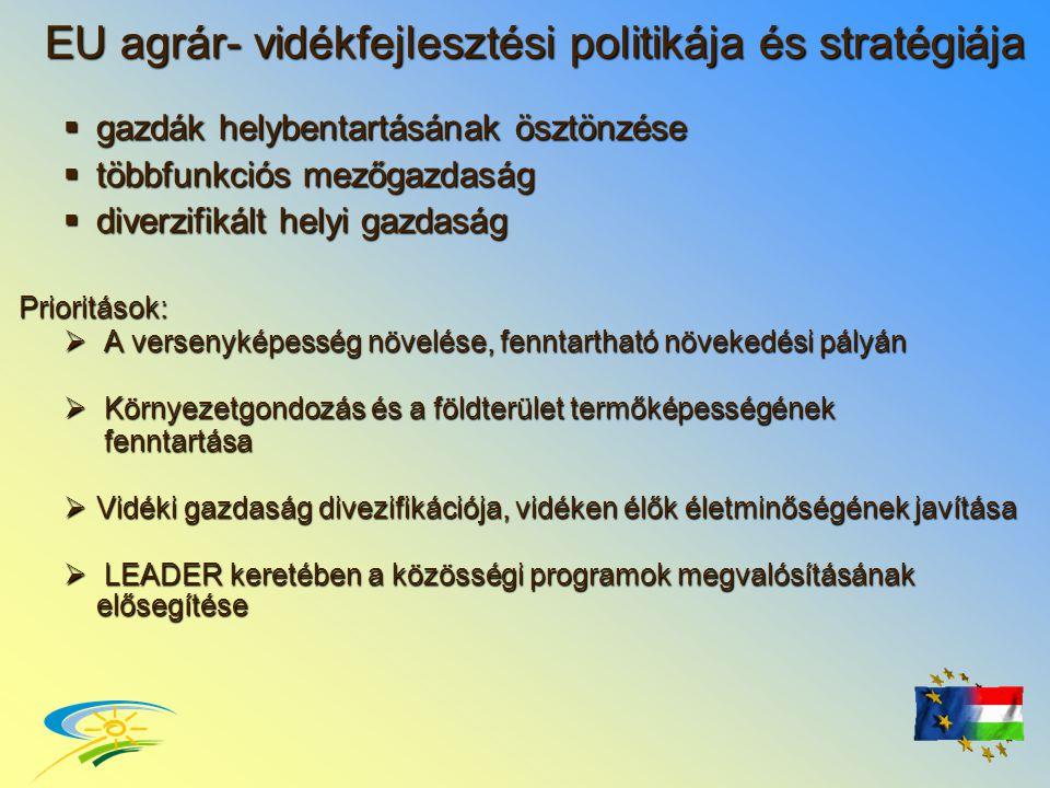 EU agrár- vidékfejlesztési politikája és stratégiája  gazdák helybentartásának ösztönzése  többfunkciós mezőgazdaság  diverzifikált helyi gazdaság Prioritások: Prioritások:  A versenyképesség növelése, fenntartható növekedési pályán  Környezetgondozás és a földterület termőképességének fenntartása fenntartása  Vidéki gazdaság divezifikációja, vidéken élők életminőségének javítása  LEADER keretében a közösségi programok megvalósításának elősegítése